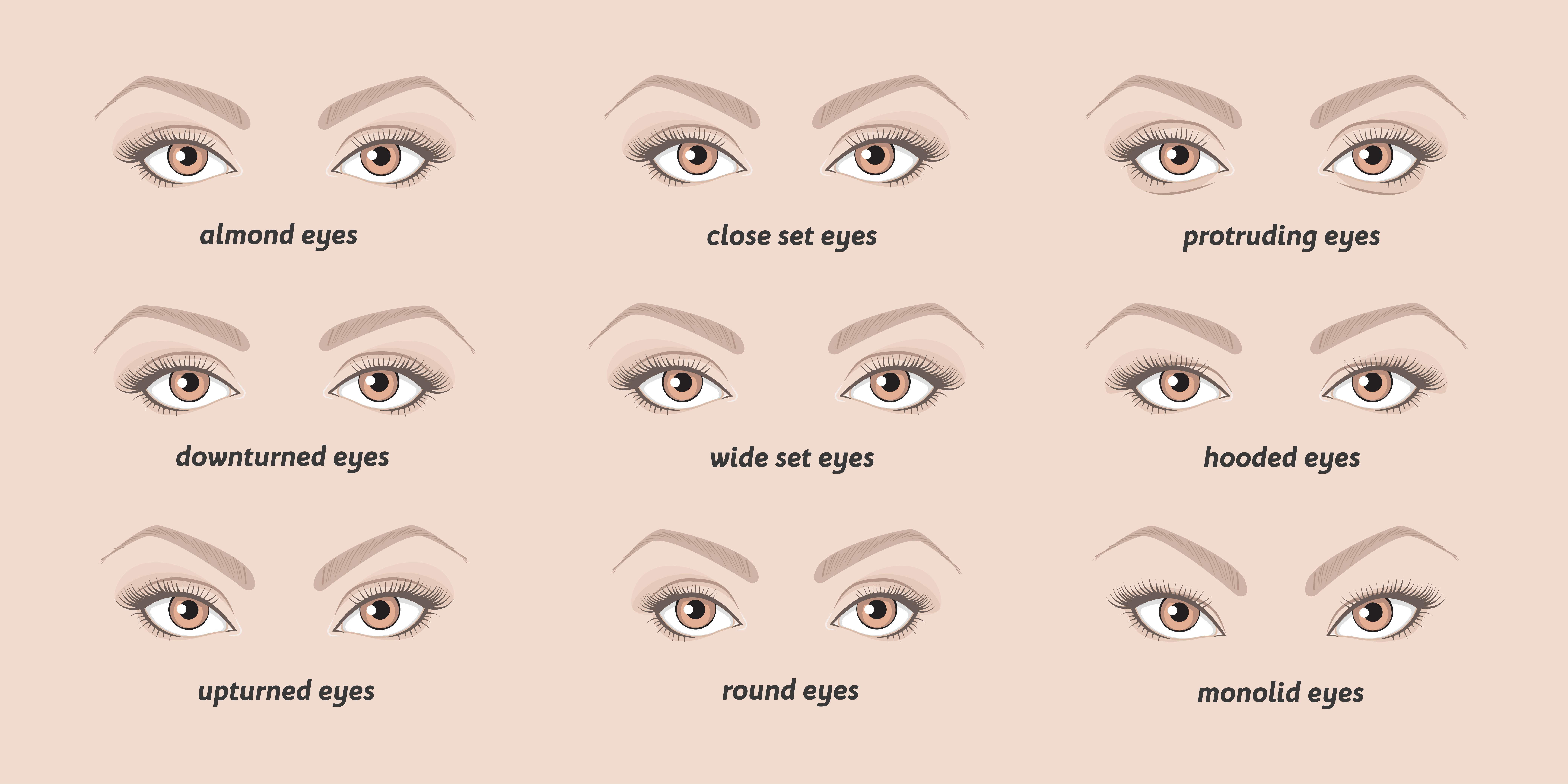 Guide: How To Do Winged Eyeliner Perfectly Every Time