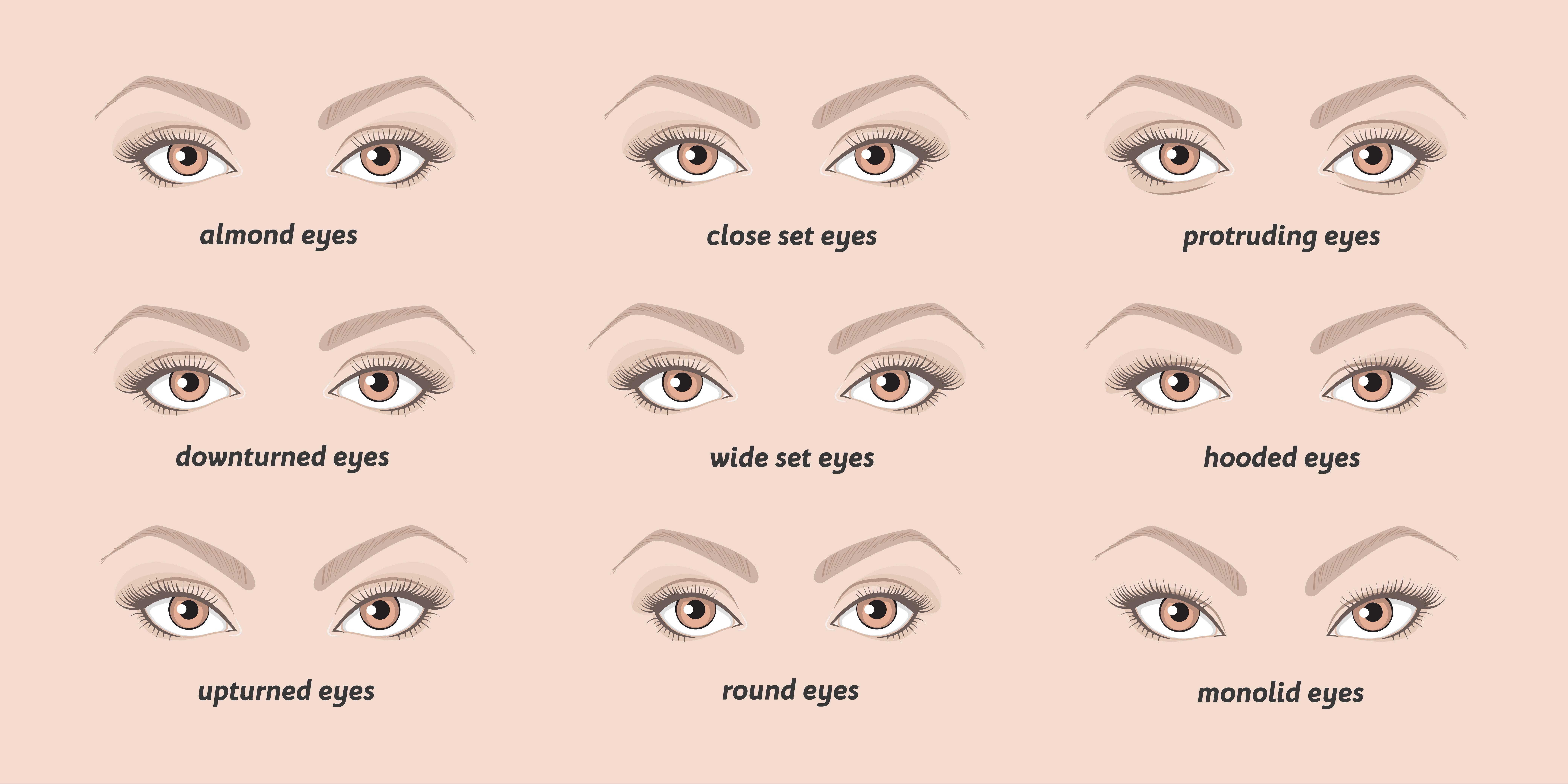 Makeup For Upturned Almond Eyes Mugeek Vidalondon