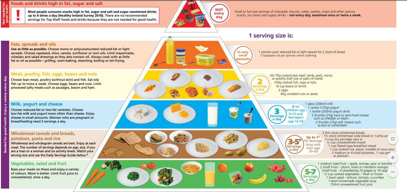 identify balanced meals snacks and drinks for children essay Lovely snacks essay  a balanced diet is obvious to  eymp3-51 identify balanced meals, snacks and drinks for children in their early years,  to help them to interpret guidelines for the production of nutritionally balanced meals and snacks.